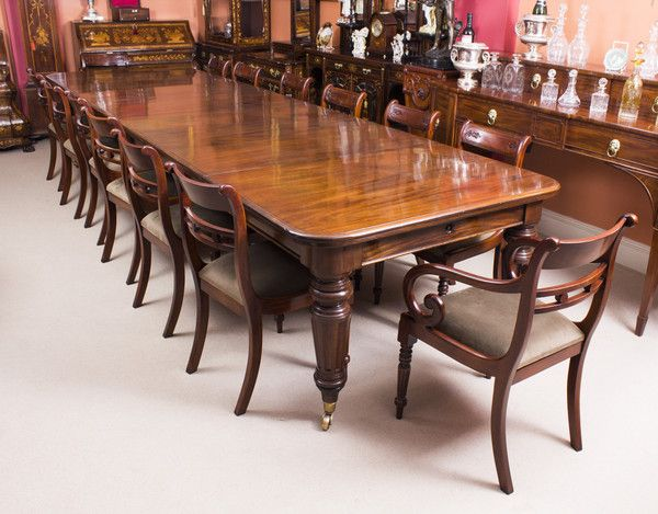 Antiques In 2020 Victorian Dining Tables Antique Dining Tables