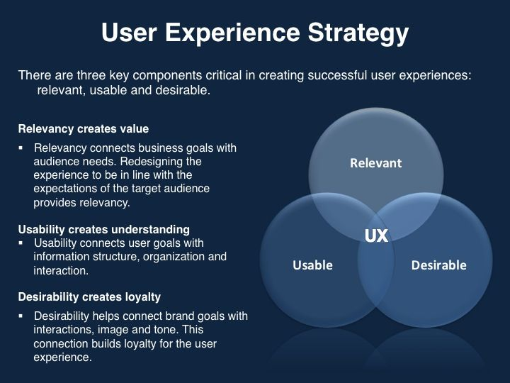 Marketing Strategy Template For User Experience Strategy