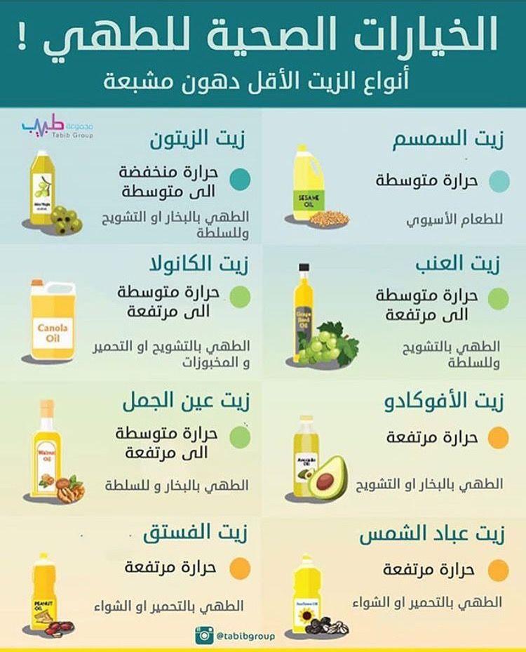 Pin By Rose Aljanabi On معلومه صحيه Health Facts Food Health Food Health