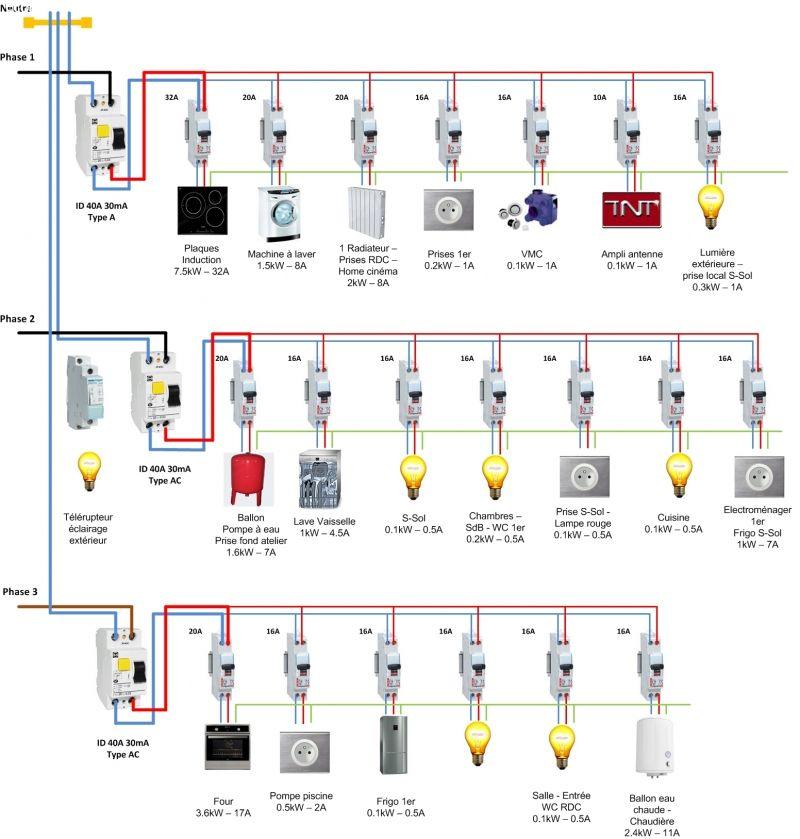 schema electrique cuisine - norme du0027installation electrique - les - Schema Tableau Electrique Maison