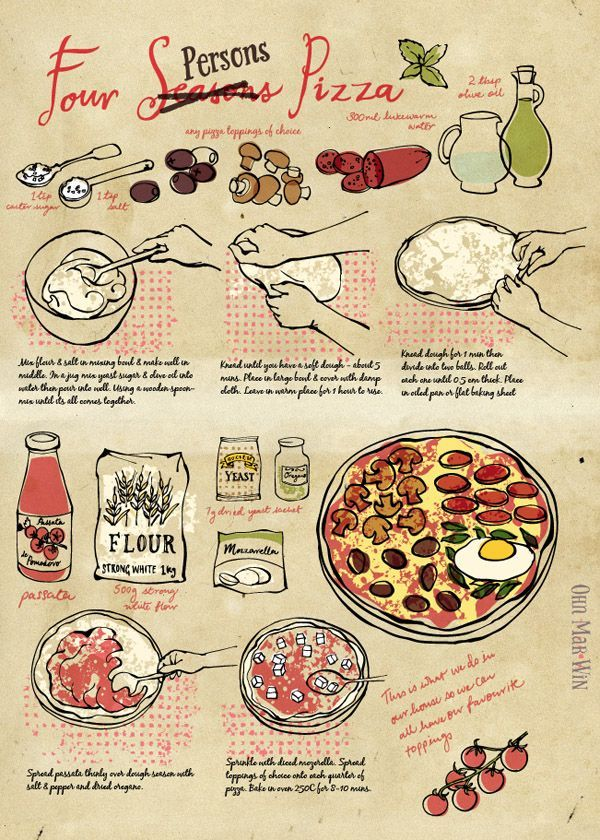 Home Made Pizza Step By Step Illustrated Recipe On They Draw And Cook Ohn Mar Win Recipe Drawing Food Infographic Food Sketch
