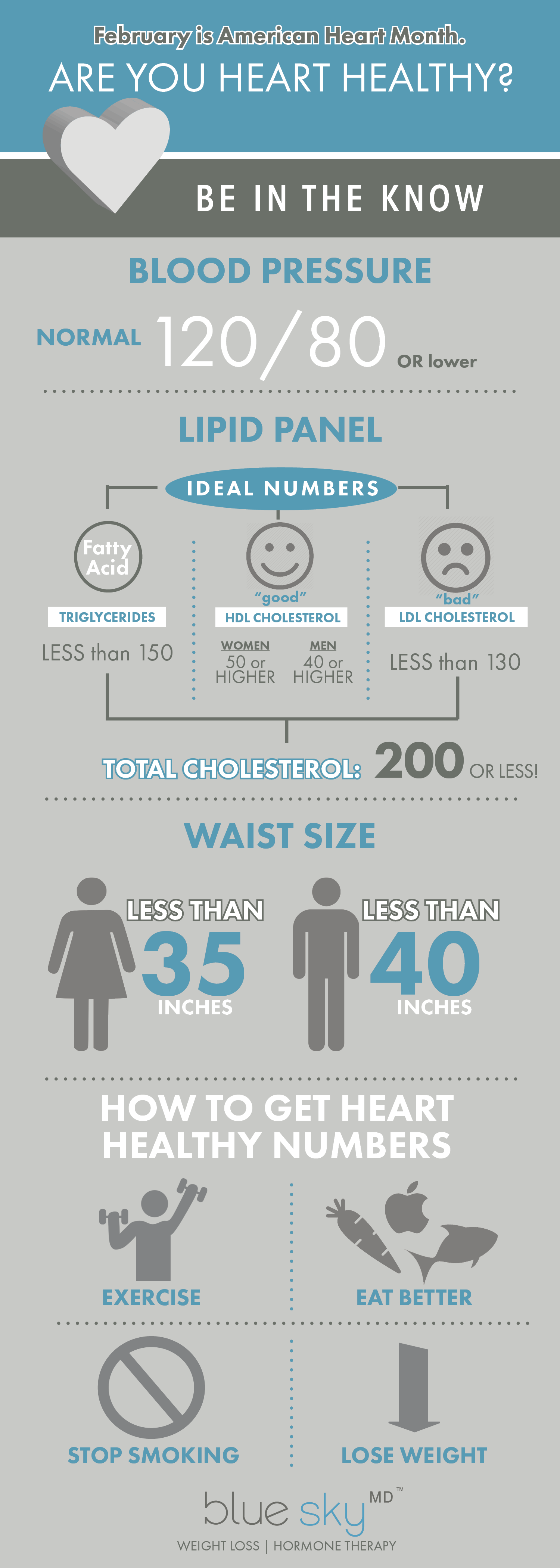 Are you heart healthy?! Here are the crucial numbers you need to know!