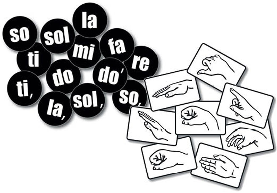 MAGNETIC SOLFEGE DOTS & HAND SIGNS Set - Magnetic syllables and hand signs to arrange in patterns, scales or sightsinging patterns. Assess, too, by showing the hand sign and assigning the syllable, or vice versa. Improvise patterns and sing them. Add sets to create melodies. Play instruments to the patterns. Let the kids dream up ways to use them, too.