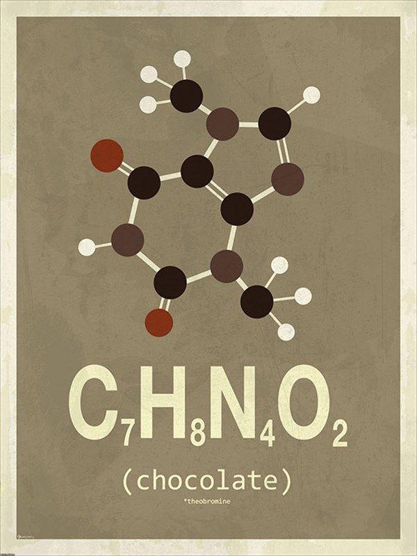 Molekyle Chokolade 50x70 Med Billeder Chokolade Plakater Naturvidenskab
