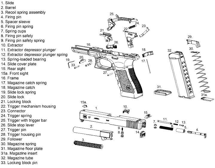 glock diagram gunsmithing pinterest diagram guns and weapons rh pinterest com glock 23 gen 4 parts diagram glock 23 gen 3 diagram
