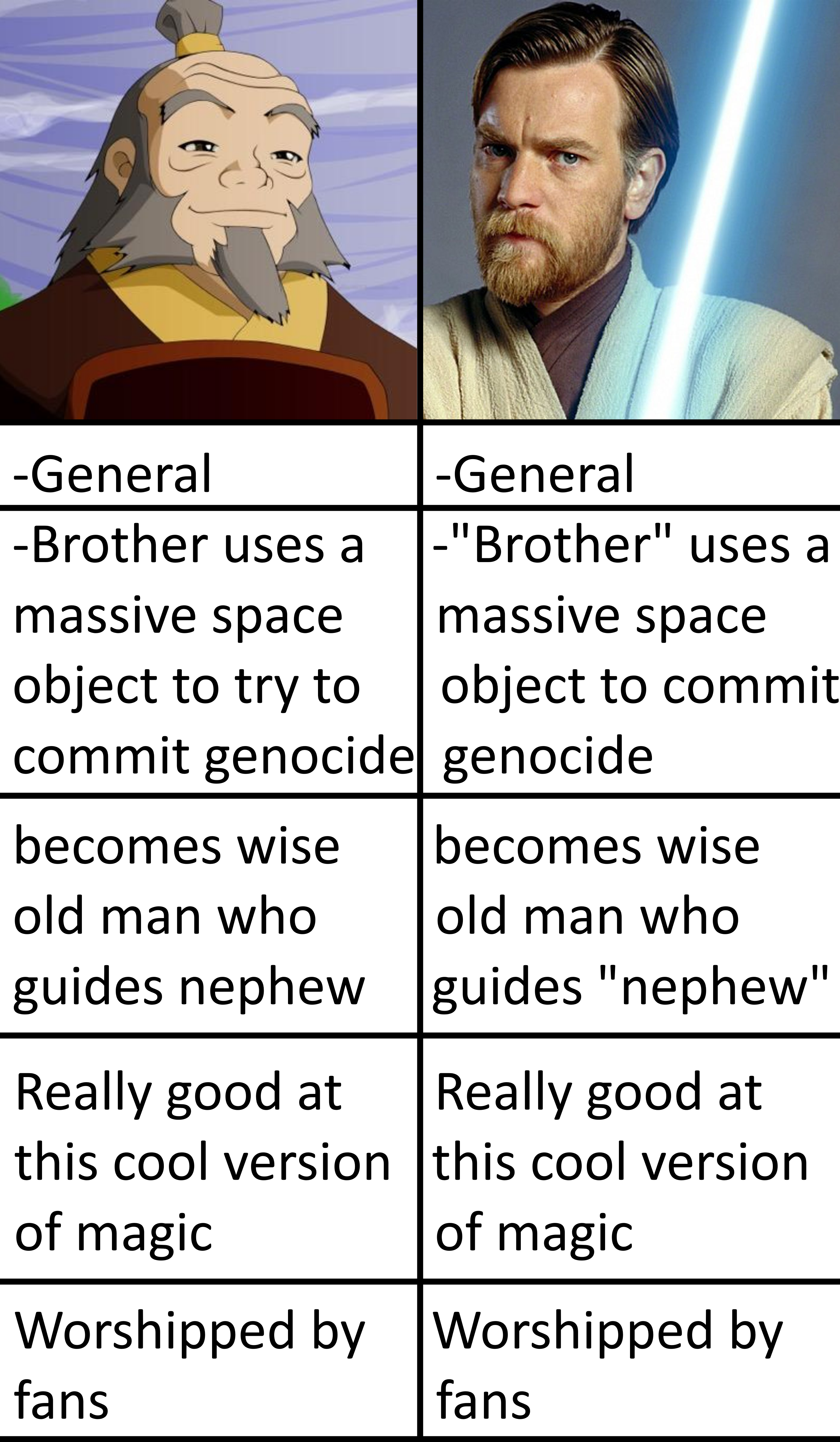 There Are Just To Many Similarities To Fit In One Meme In 2020 Star Wars Jokes Star Wars Humor Avatar Funny