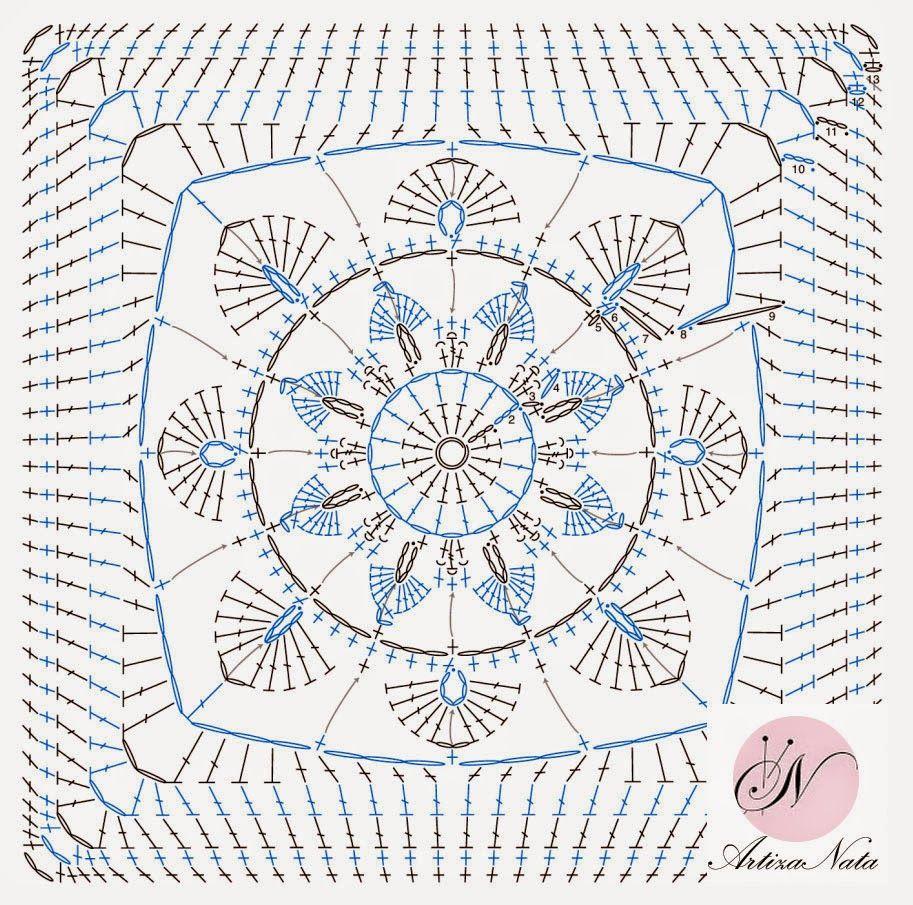 ArtizaNata: Схема мотива крючком №1 | manta crudo y azul | Pinterest ...