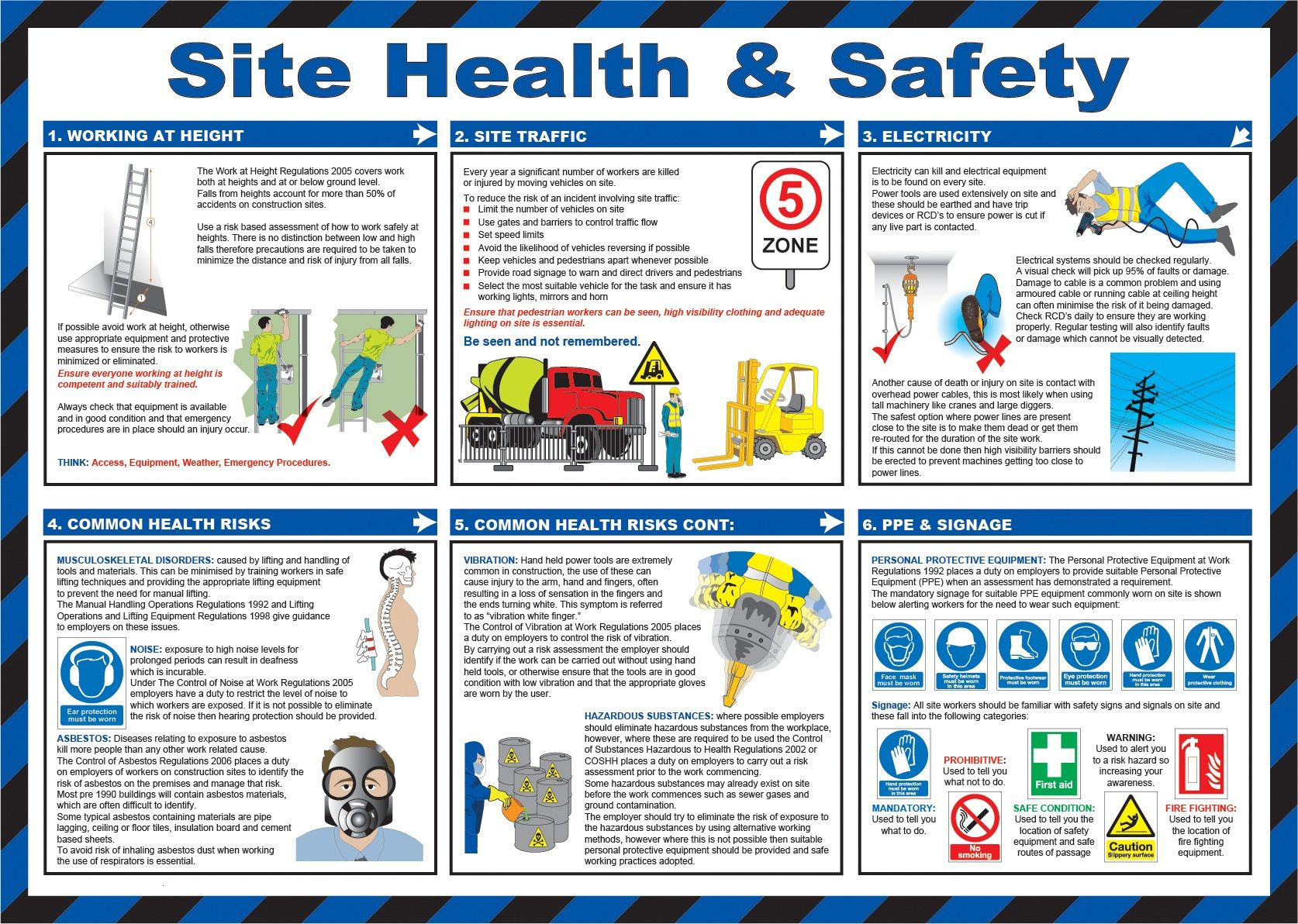 Understand The Hazards In Your Workplace Including