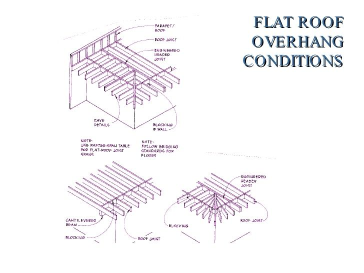 Flat Roof Ventilation Detail   Google Search