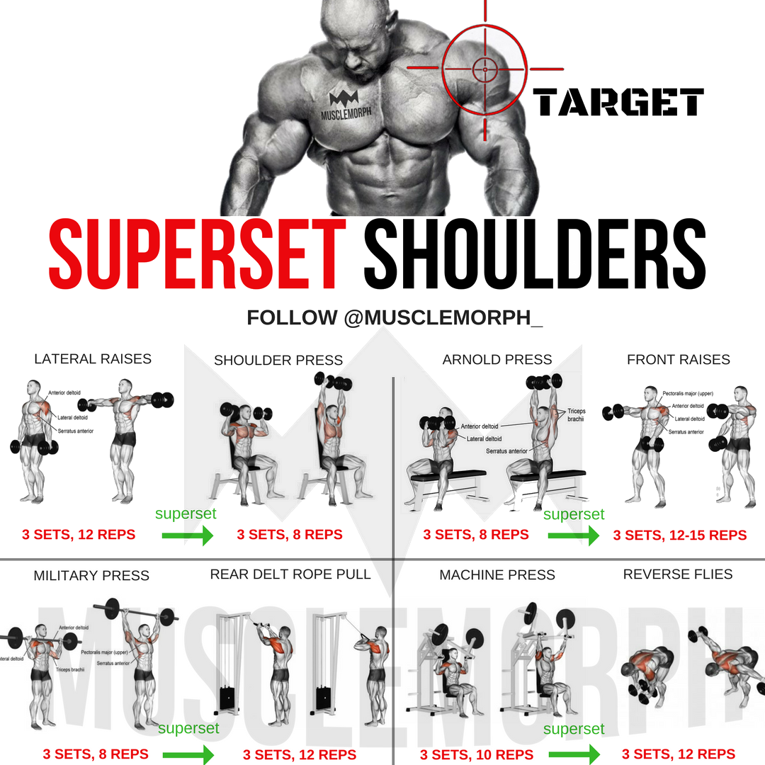 Gym Workout Chart For Chest For Men Superset Shoulder Shoulder Workout Exercise Gym