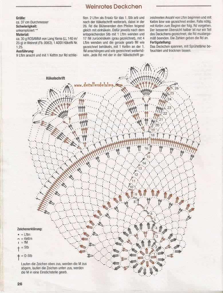 314/26   Crochet: Doilies   Pinterest   Tapetes de ganchillo ...