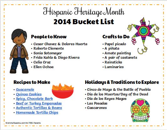 2014 hispanic heritage month bucket list celebrating latino culture for hispanic heritage month. Black Bedroom Furniture Sets. Home Design Ideas
