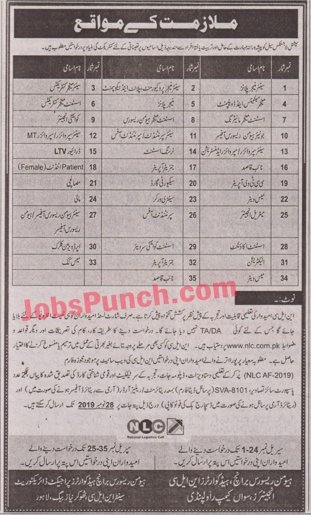 National Logistic Cell NLC Jobs 2019 Apply Now