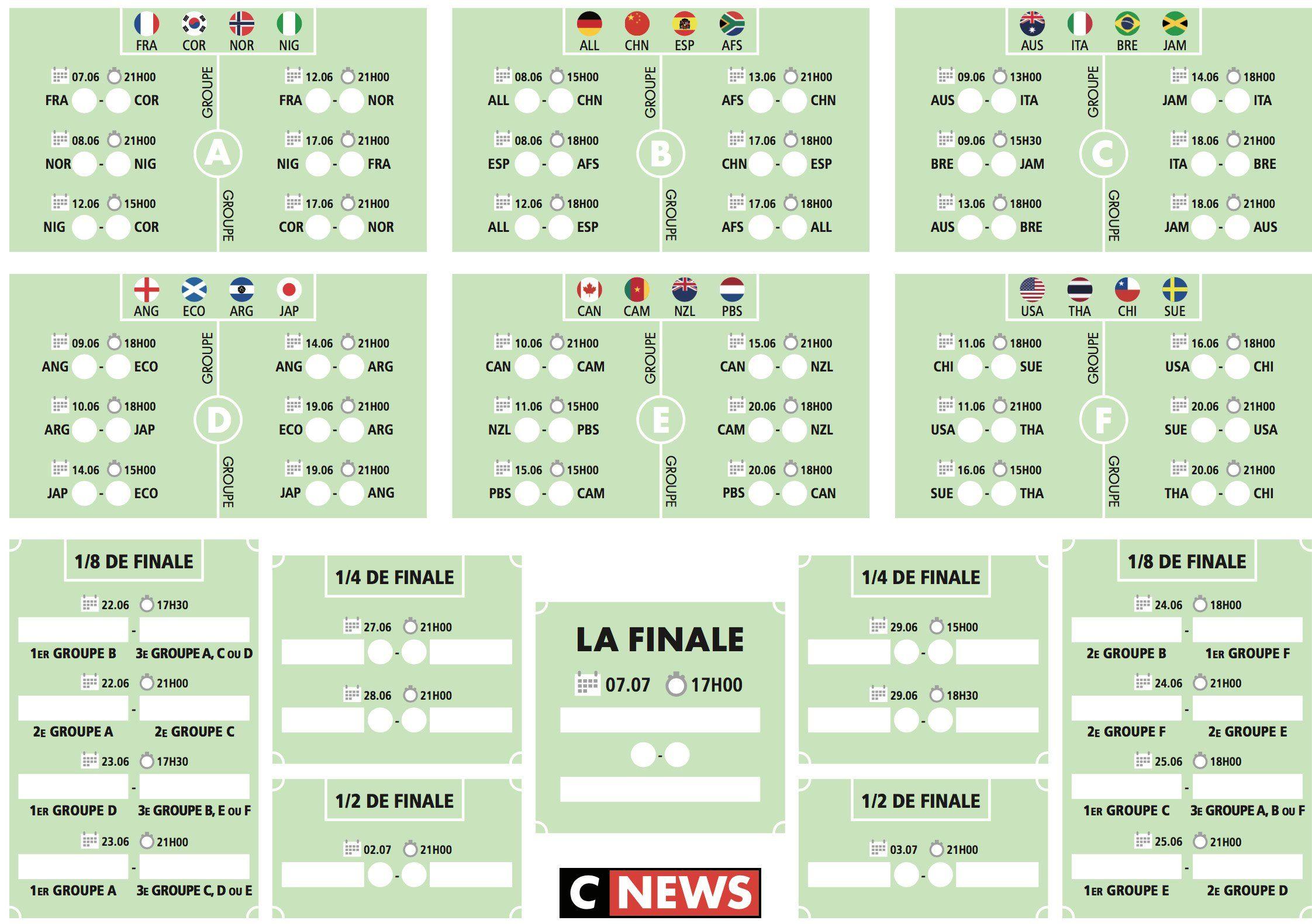 Pin On Coupe Du Monde Feminine 2019