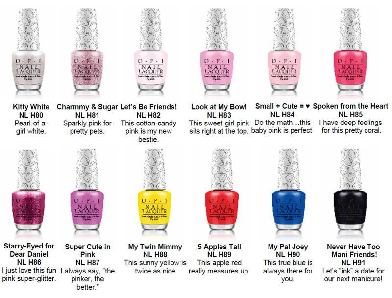 Upcoming news: Hello Kitty by OPI Collection 2016 - rumoured for Spring 2016