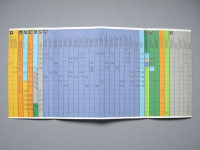 Munich Olympic Sports Schedule Leaflet (Outside Spread), 1972