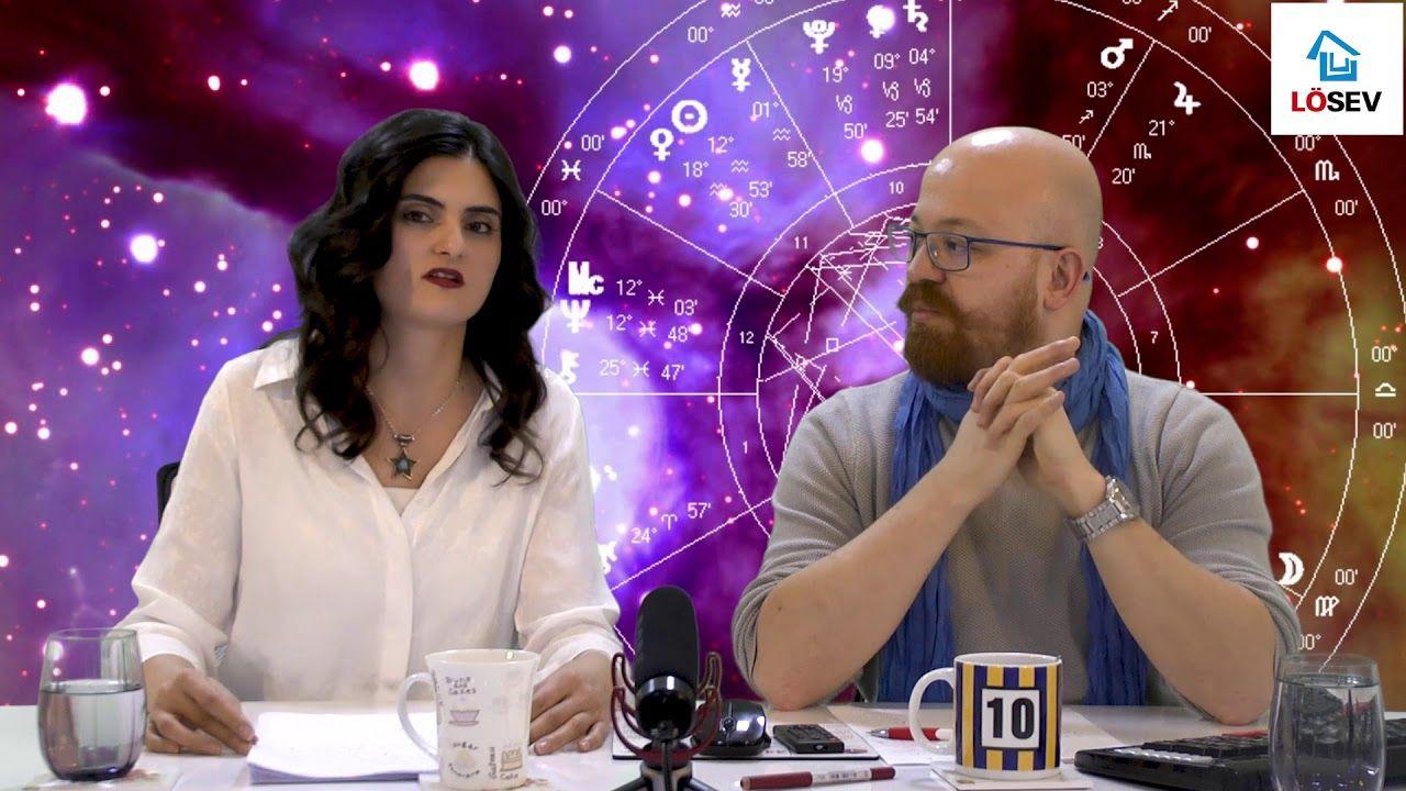 Koclar Ve Yukselen Koclar Nisan 2018 Aylik Reklampedia Burc Astroloji Ikizler Burclar Astroloji