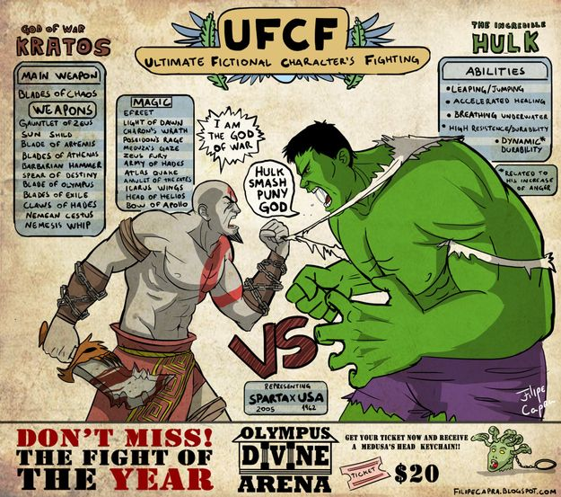 UFCF: Ultimate Fictional Character Fighting - Kratos vs. The Hulk, by Filipe Capra