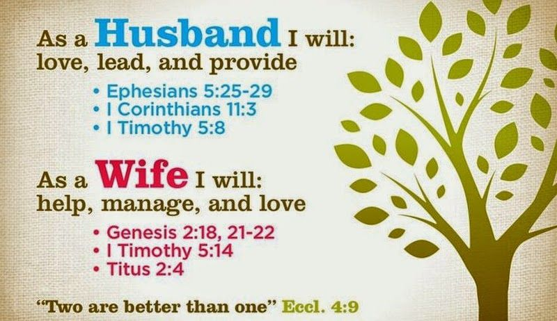 bible scriptures on marriage