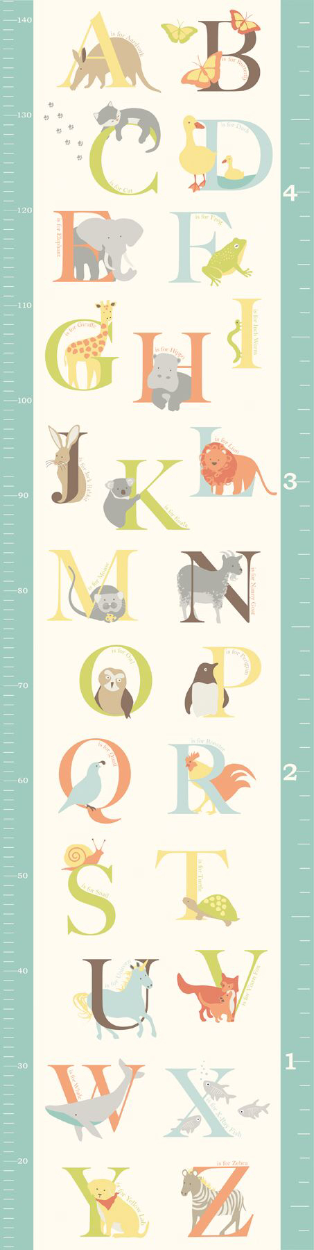 Wall Art Kit Abc Jungle Growth Chart Sharing Is Caring Pinterest