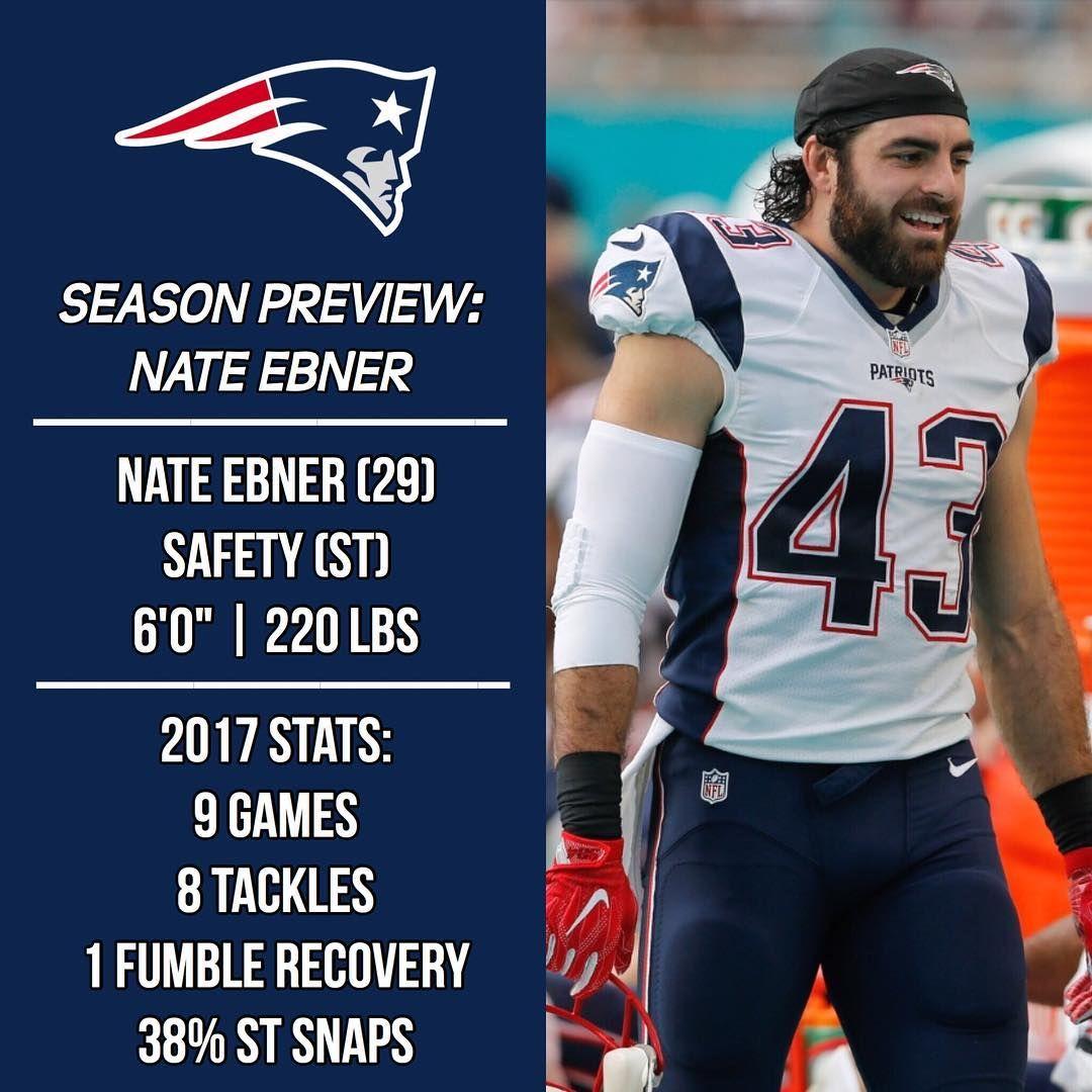 2018 Season Preview Nate Ebner Patr1ots18preview 2018 Contract Details 1 2 Million Base Salary 2 Million Million Cap Hit 82 New England Patriots Patriots Fans Patriots