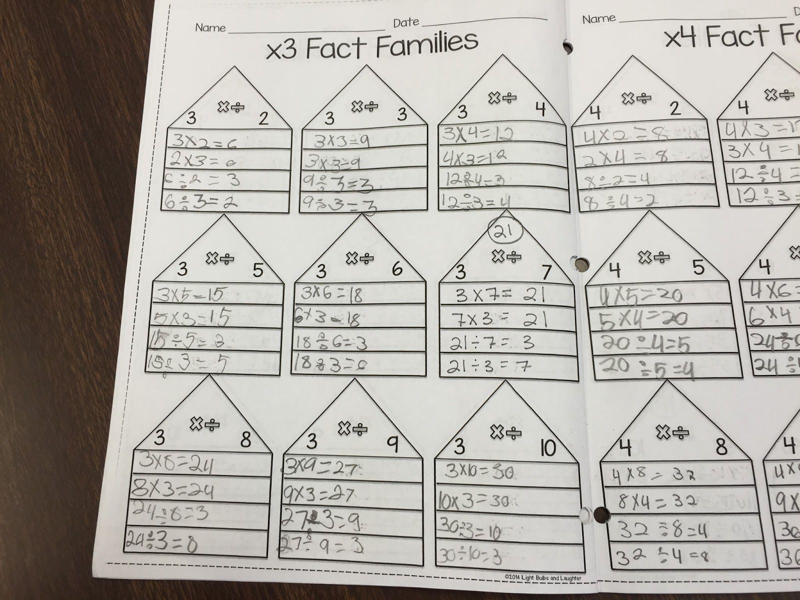Multiplication And Division Fact Families With Images Division