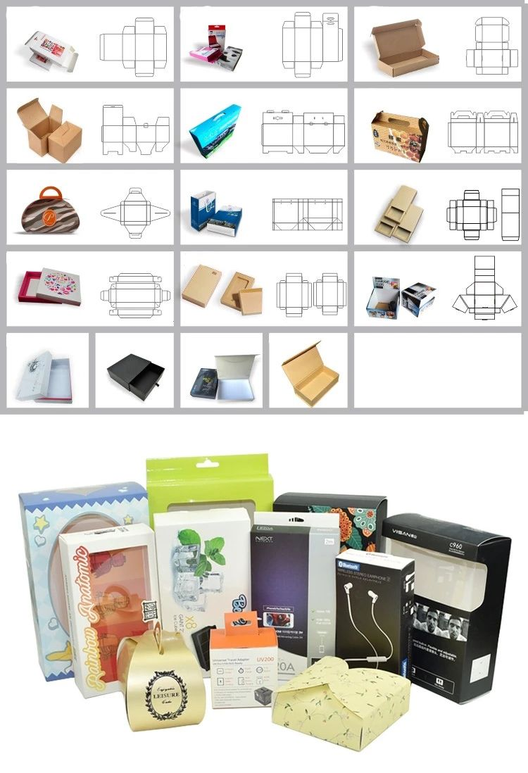 Different Card Paper Box Types Structure Bespoke Your Own Card Paper Box Info Majorcustom Com Paper Box Packaging Suppliers Paper