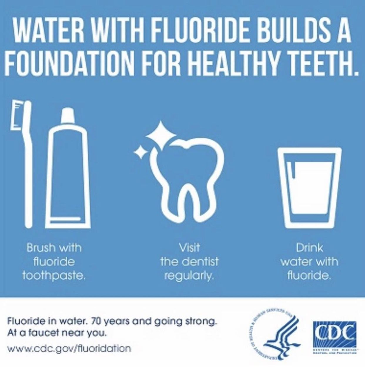 Get your fluoride folks Dental facts, Dental, Cure tooth