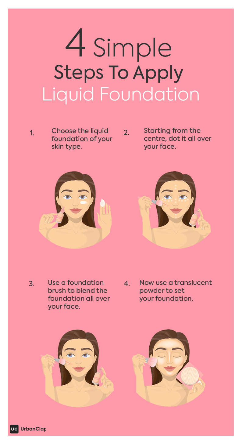 A Total Game Changer! : Top 10 Tips To Apply Foundation Flawlessly
