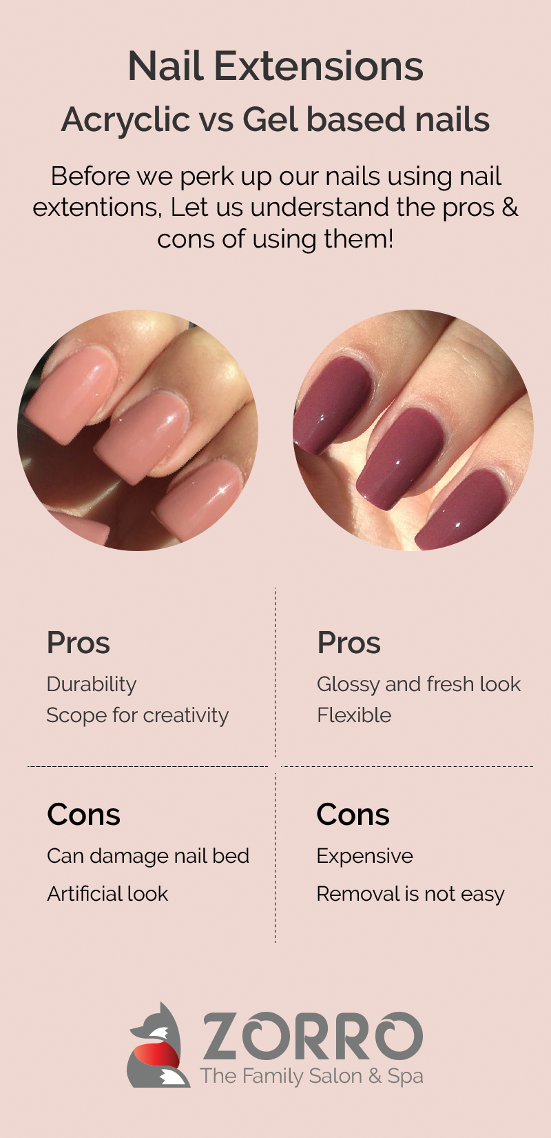 Are Gel Nails Better Than Acrylic But Then Acrylic Are More Durable Than Gel Nails Confused About Which One To Nail Extensions Acrylic Nail Extensions Nails