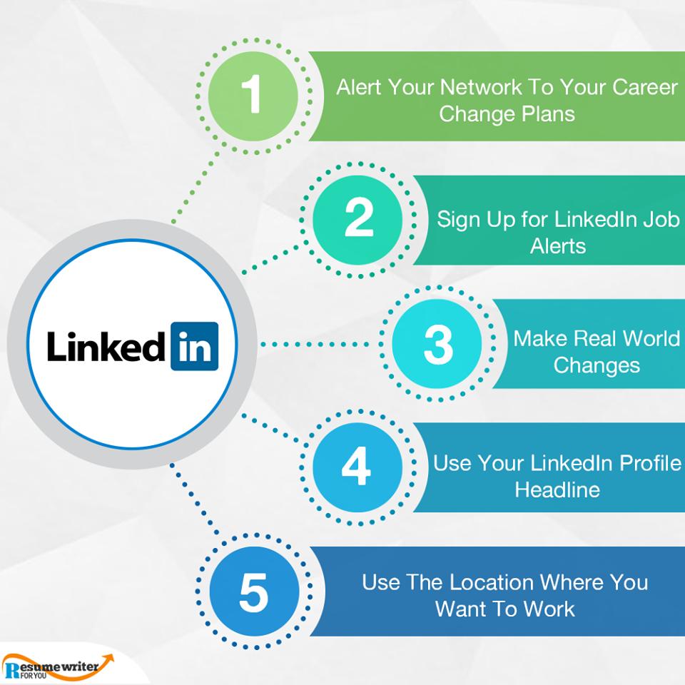 Professional Resume Writers and Editors Linkedin job