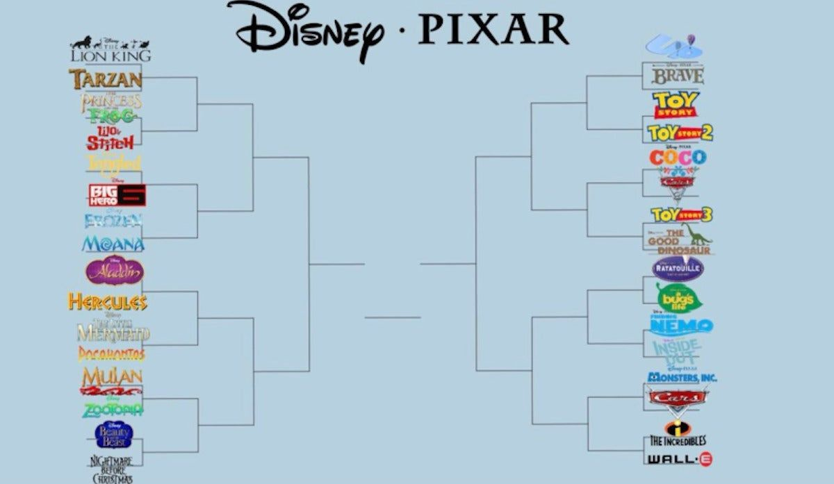 The Internet is Losing Its Damn Mind Trying to Determine the Best Pixar/Disney Movie