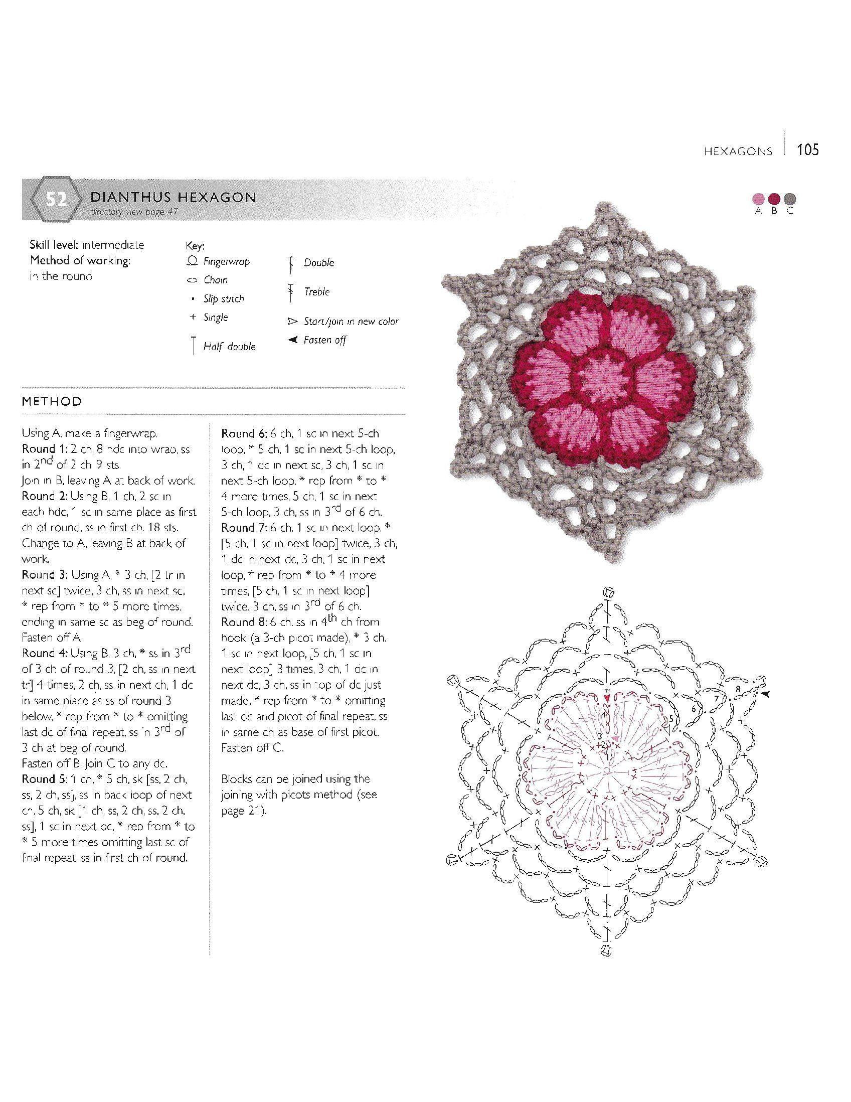Pin by Sue Shahrouri on Crochet Granny Squares and other