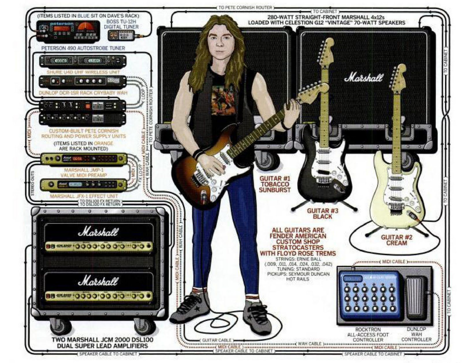 dave murray setup guitar dave murray guitar rig guitar. Black Bedroom Furniture Sets. Home Design Ideas