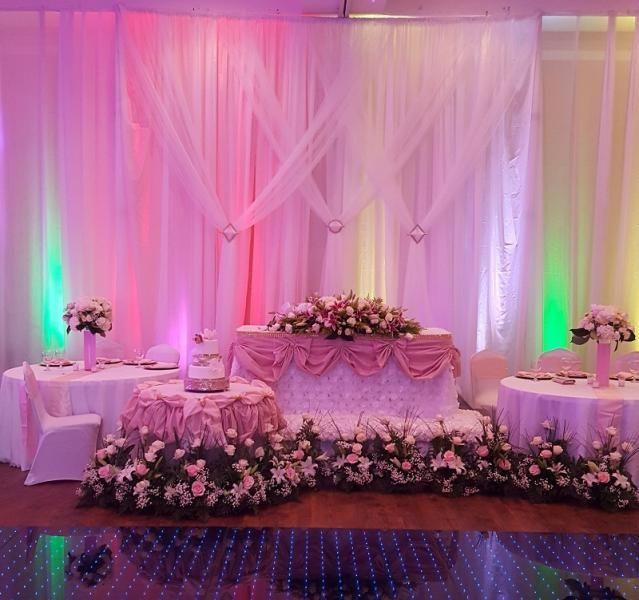 Salones De Fiestas Y Eventos Ballrooms And Banquet Halls