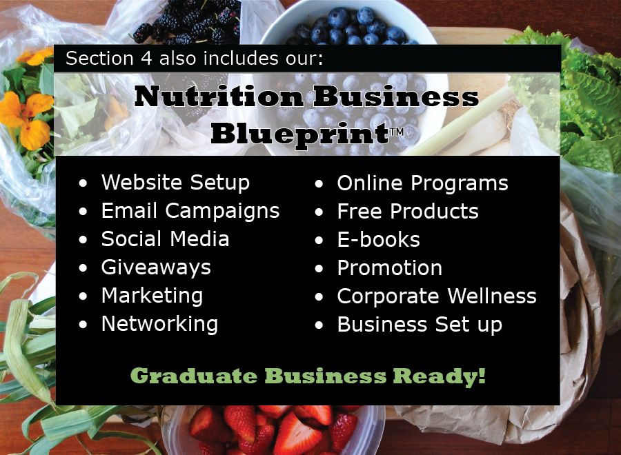 TRANSFORM Nutrition Business Blueprint was designed to help our - best of blueprint consulting toronto