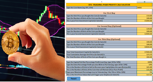Free Bitcoin Trading Profit/Loss MS Excel Calculator for Crypto Traders