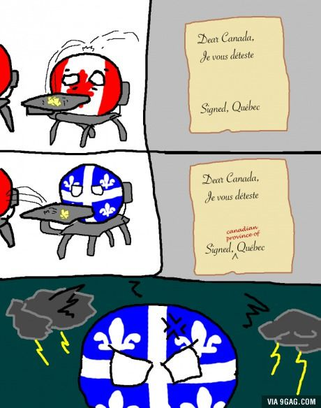 The Canadian Provinces And Territories Polandball