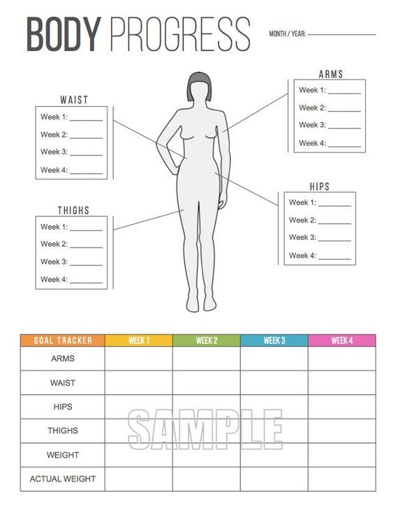 Body Progress Tracker Printable Body Measurements Tracker Etsy Body Measurement Tracker Weight Tracker Fitness Planner
