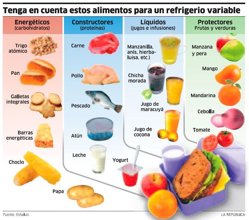 alimentación saludable para niños en edad escolar ppt