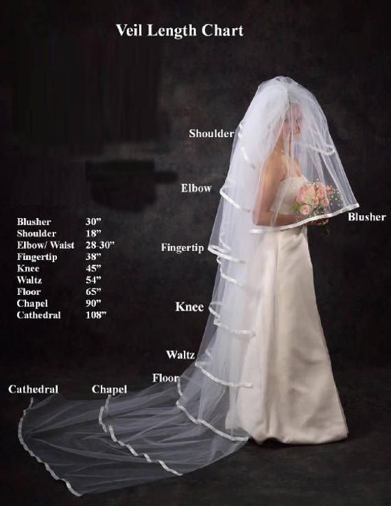 Fingertip Bridal Veil - Scrolling Lace Edge - Rhinestone Wedding Veil - White - Ivory - Champagne - 42