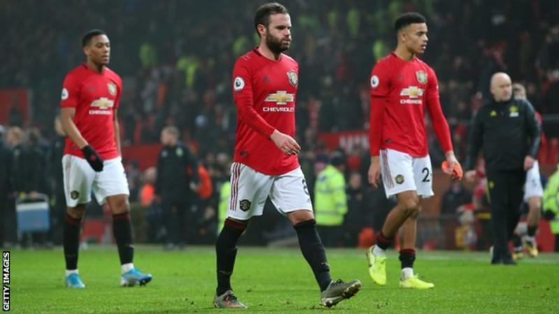 Manchester United Your questions answered by BBC Sport's