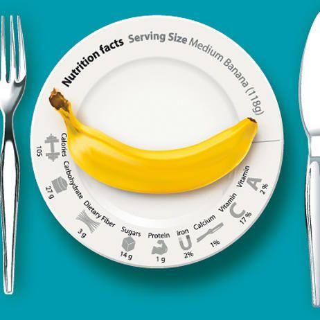 Kalorienbedarf ausrechnen - Kalorienbedarf, Ernährung..