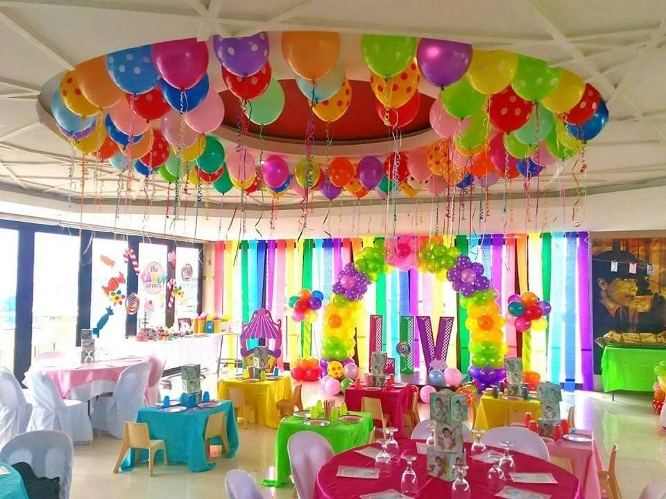 kids birthday party venues noida (With images) First