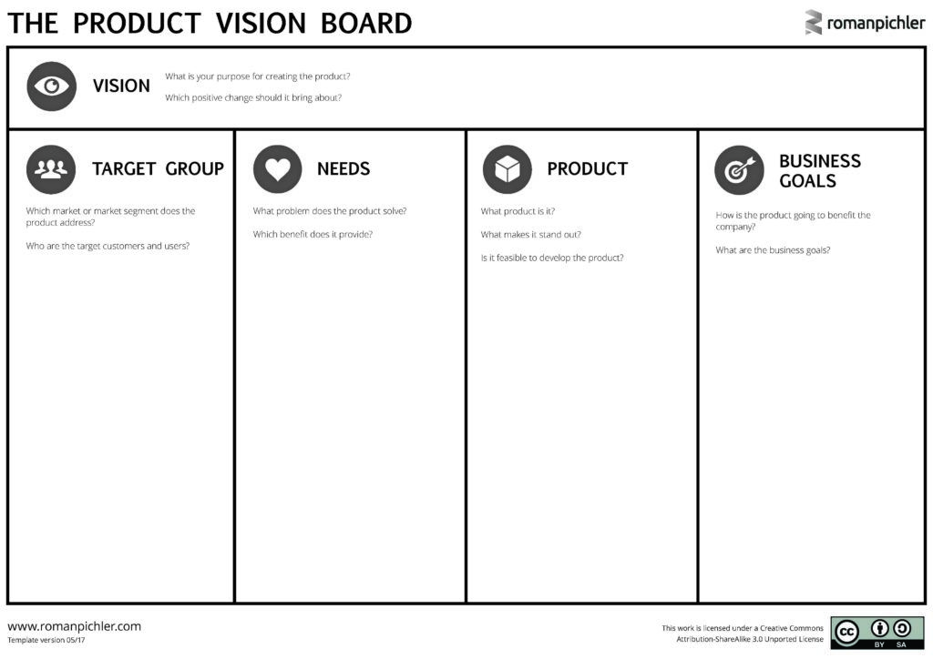 8 Tips for Creating A Compelling Product Vision Roman