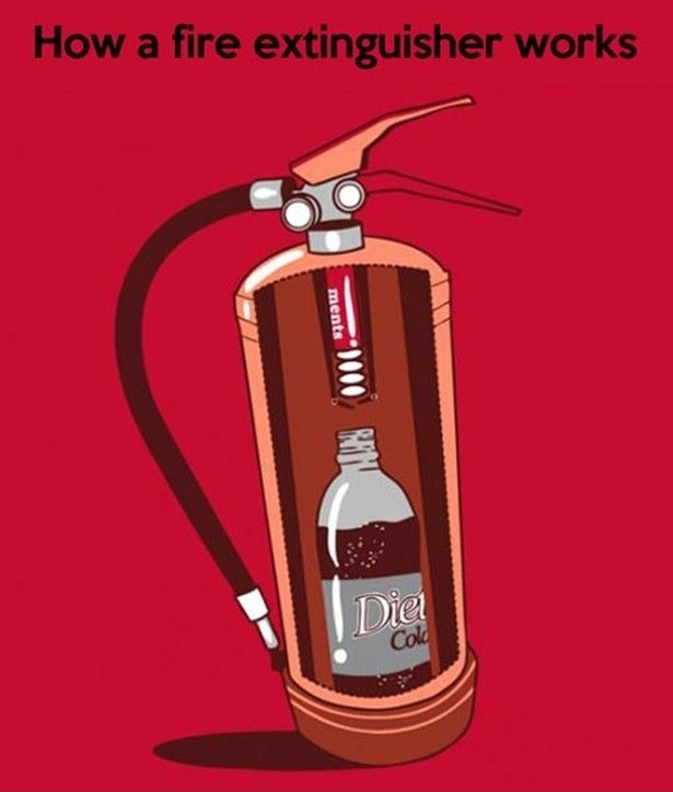 Fire Extinguisher, Fire, Funny