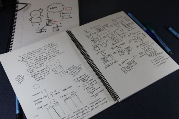 'Wipe Book' is a Kickstarter Project that Combines Notebooks and Whiteboards #stationery trendhunter.com