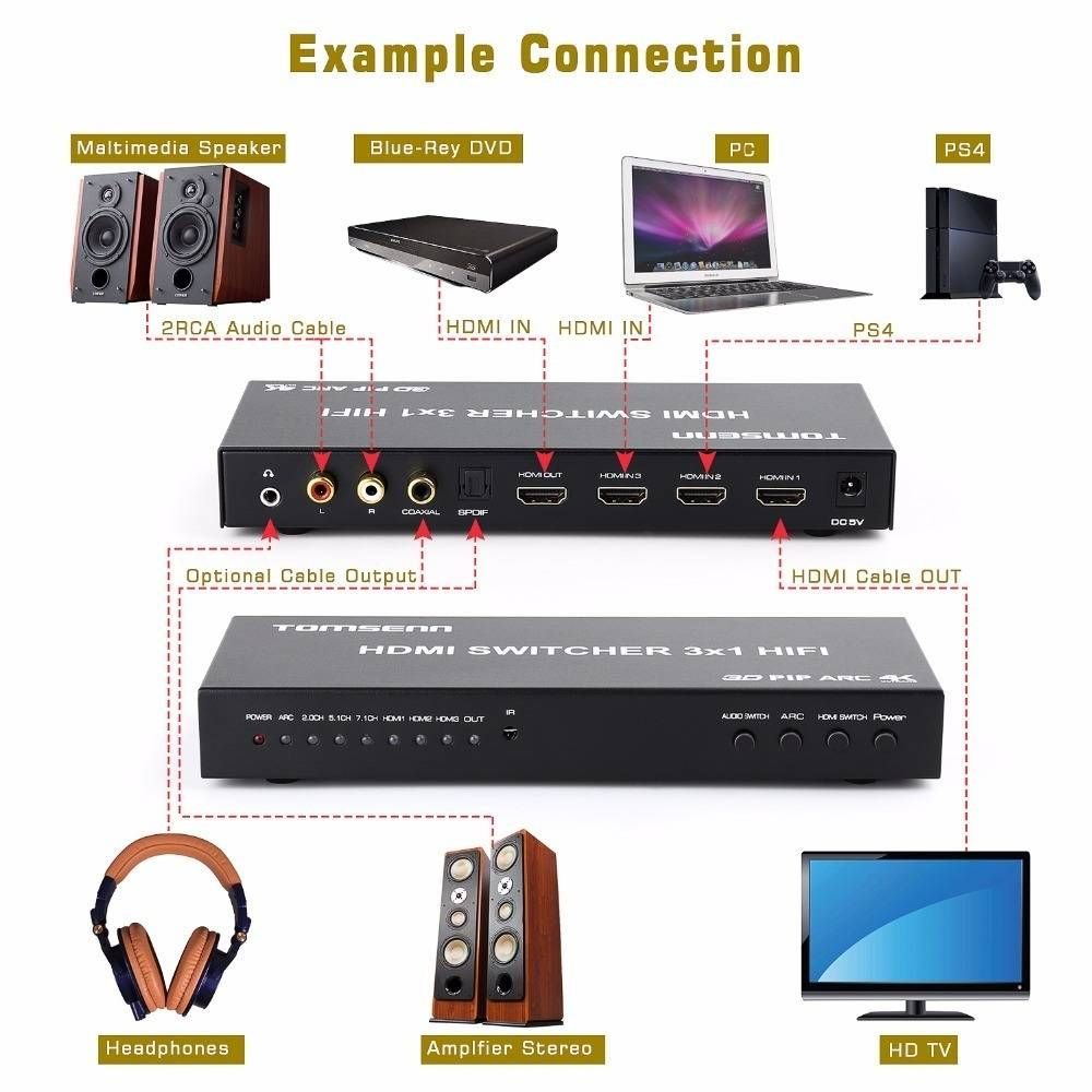 medium resolution of what are hdmi arc earc hdmi cec