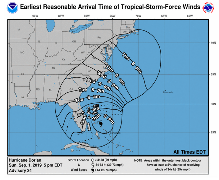 Hurricane Dorian When It Could Hit Maryland Florida East Coast National Hurricane Center Atlantic Hurricane