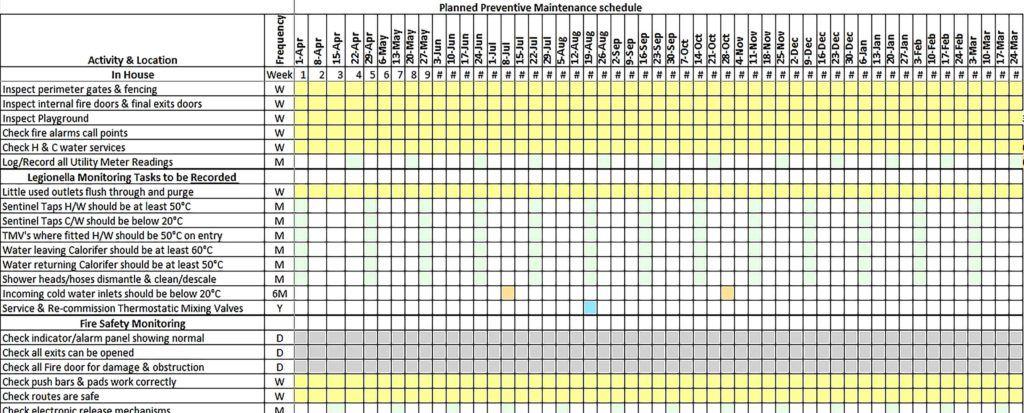 Template Planned Preventive Maintenance Schedule Excel Sample Schedule Template Preventive Maintenance Checklist Template
